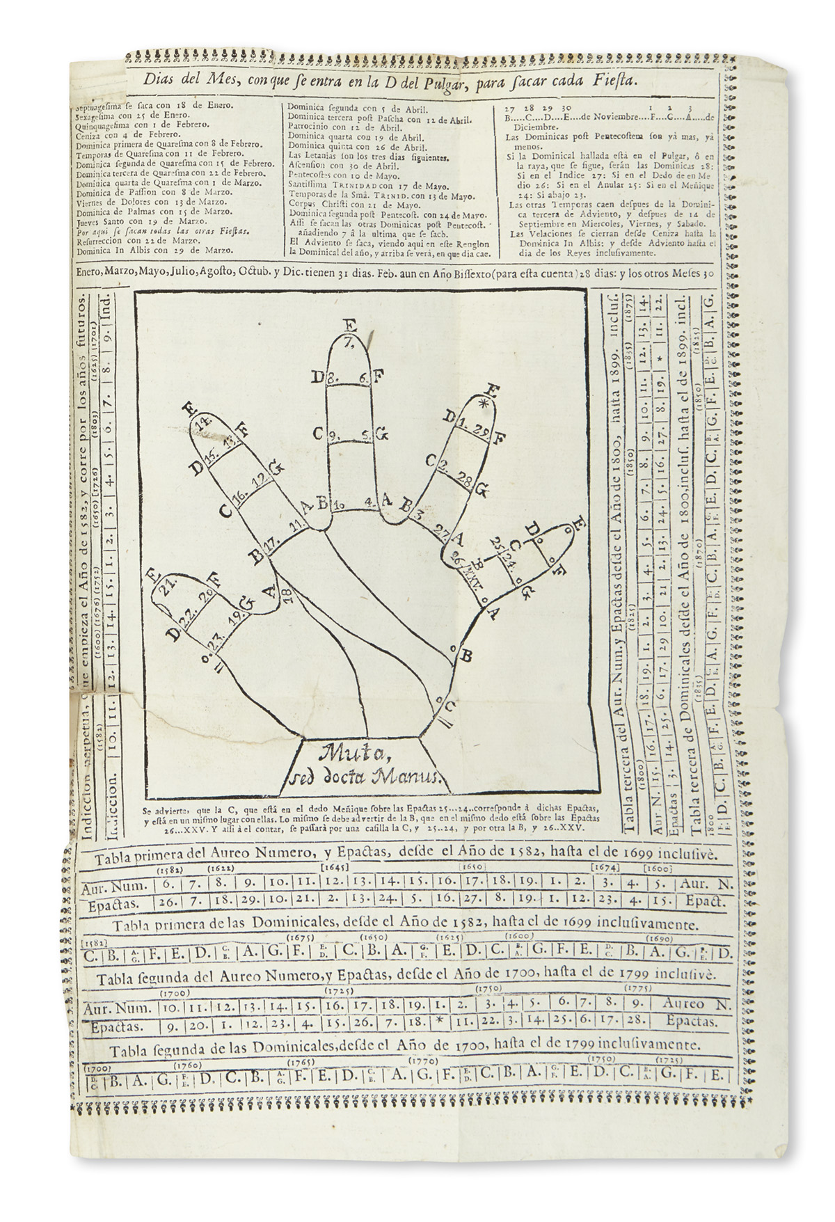 (MEXICAN IMPRINTS--1724.) Bound volume of pamphlets, most of them Mexican and many of them scientific.