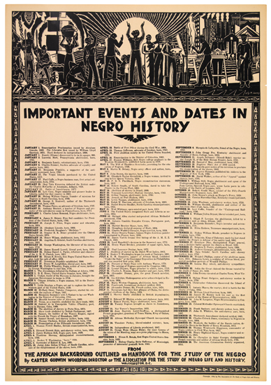 (ART.) JONES, LOIS MAILOU. Important Events and Dates in Negro History.