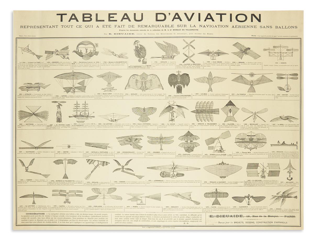 (AERONAUTICS)-Dieuaide-Emmanuel-Tableau-dAviation