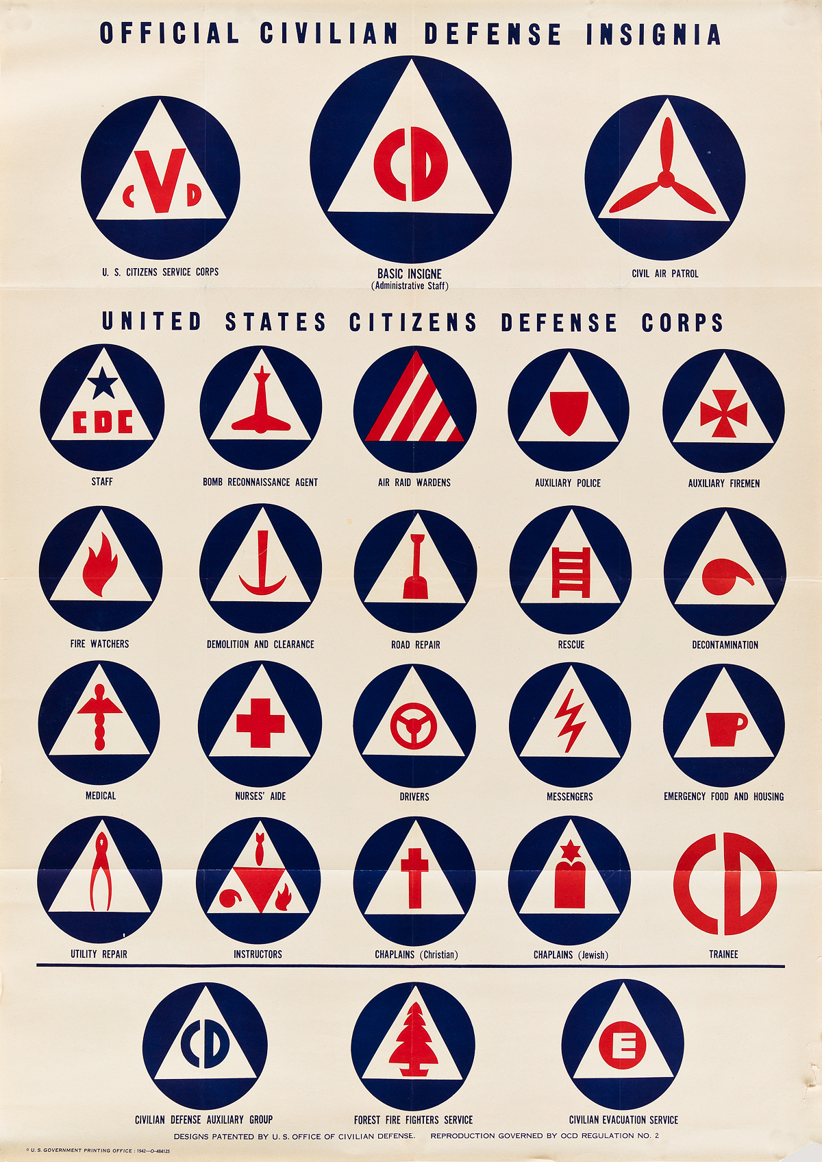 CHARLES-COINER-(1898-1989)-OFFICIAL-CIVILIAN-DEFENSE-INSIGNIA-1942-40x28-inches-101x72-cm-US-Government-Printing-Office-Washing