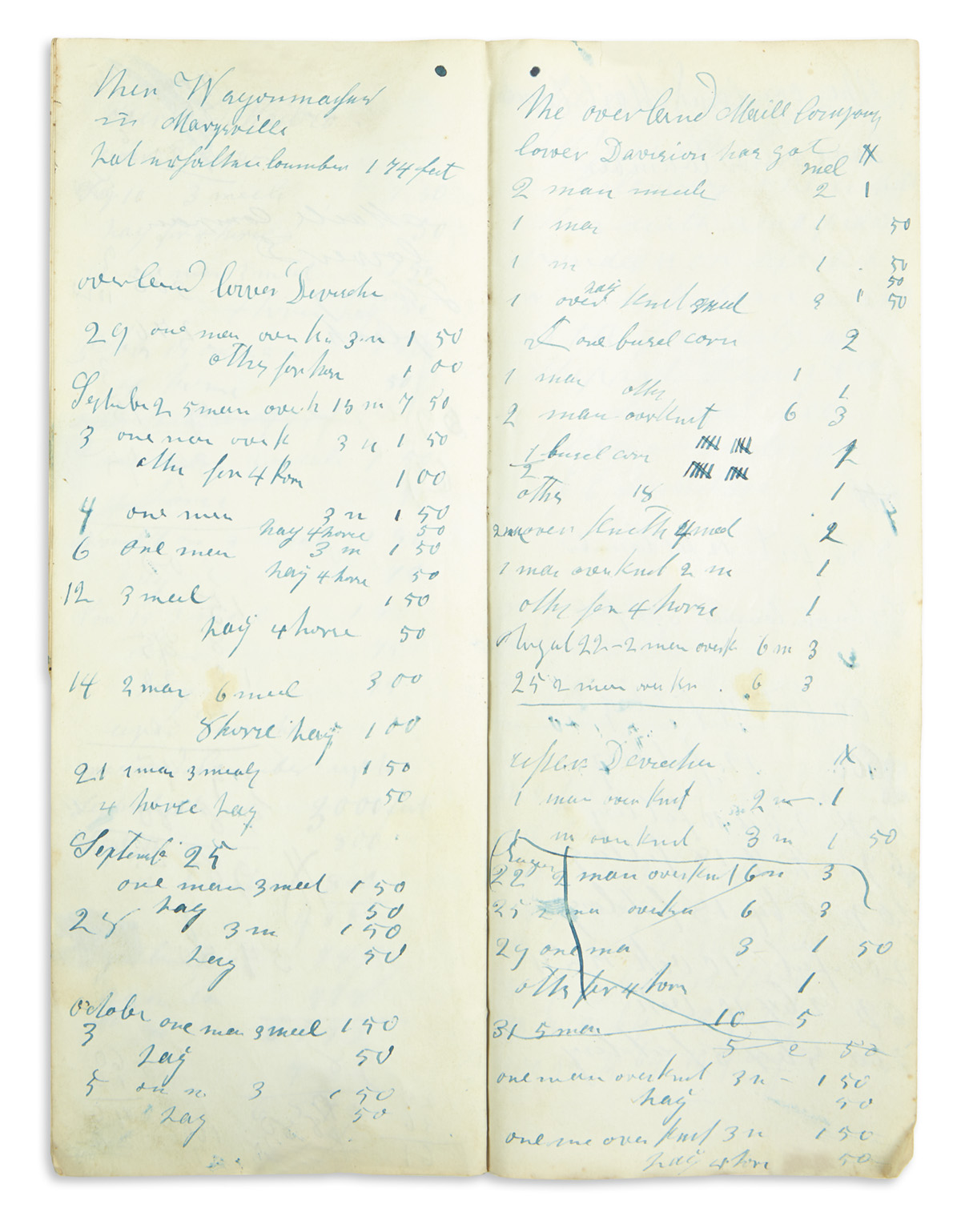 (WEST.) Account book for the Hollenberg Pony Express Station in Kansas.