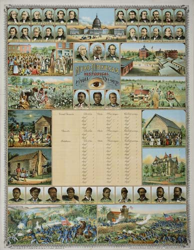Afro-American-Historical-Family-Record