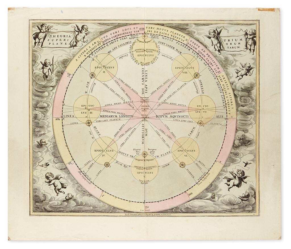 CELLARIUS-ANDREAS-Theoriatrium-Superiorum-Planetarum
