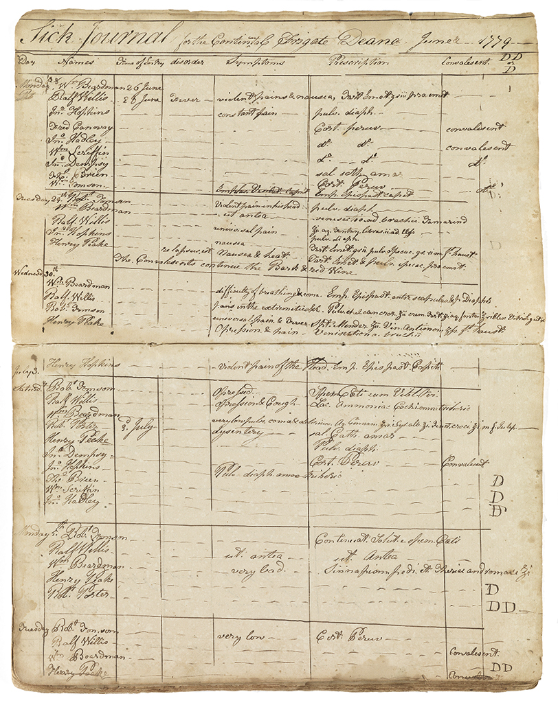 (AMERICAN REVOLUTION--1779.) Medical journal kept by surgeons aboard the Continental frigate Deane and other vessels.