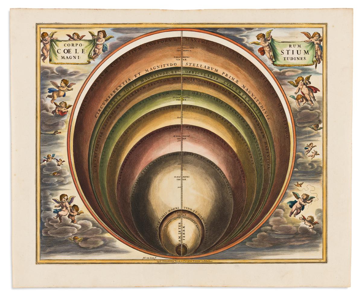 (CELESTIAL.) Cellarius, Andreas. Corporum Coelestium Magnitudines.