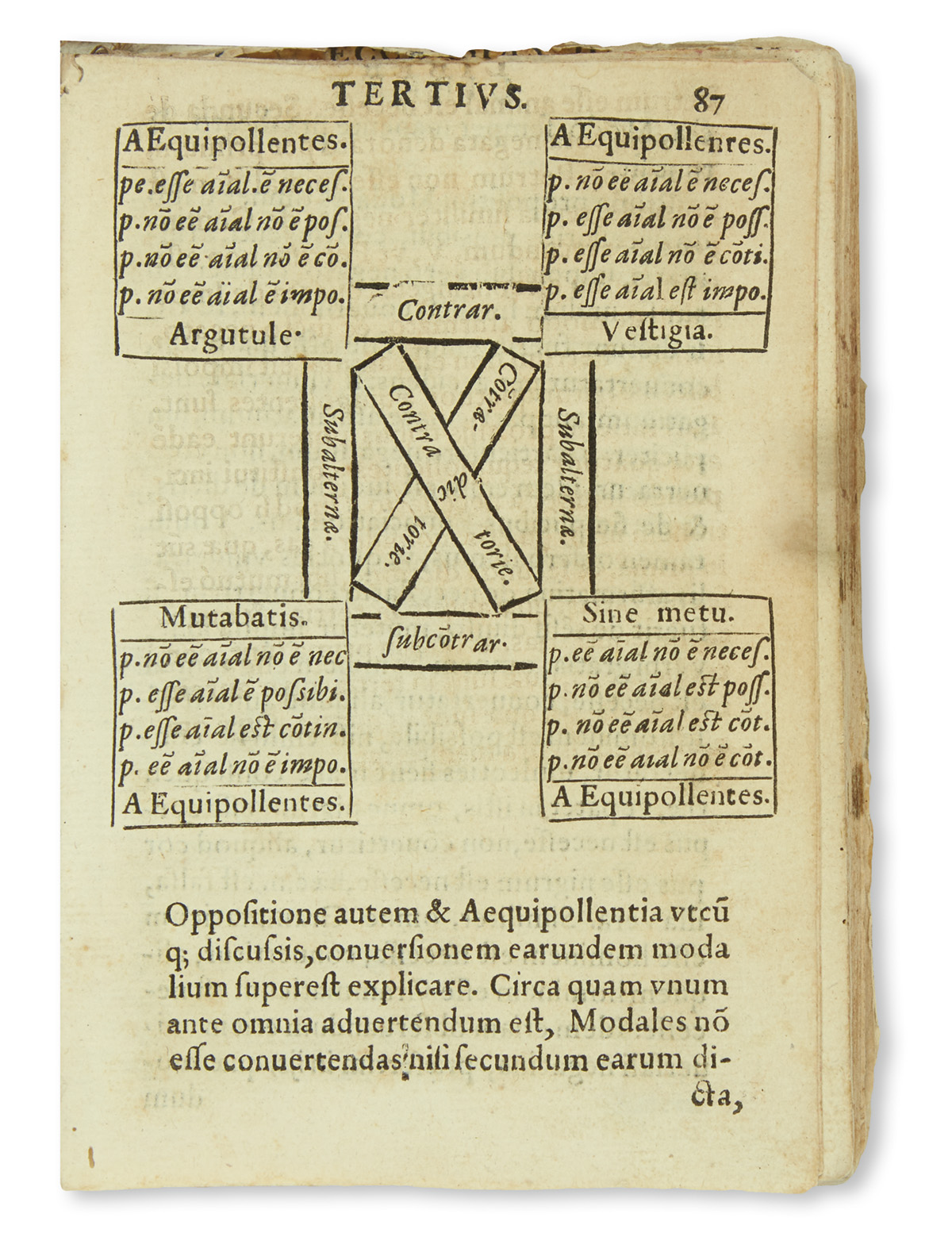 (MEXICAN-IMPRINT--1578)-[Toledo-Francisco-de]-[Introductio-i