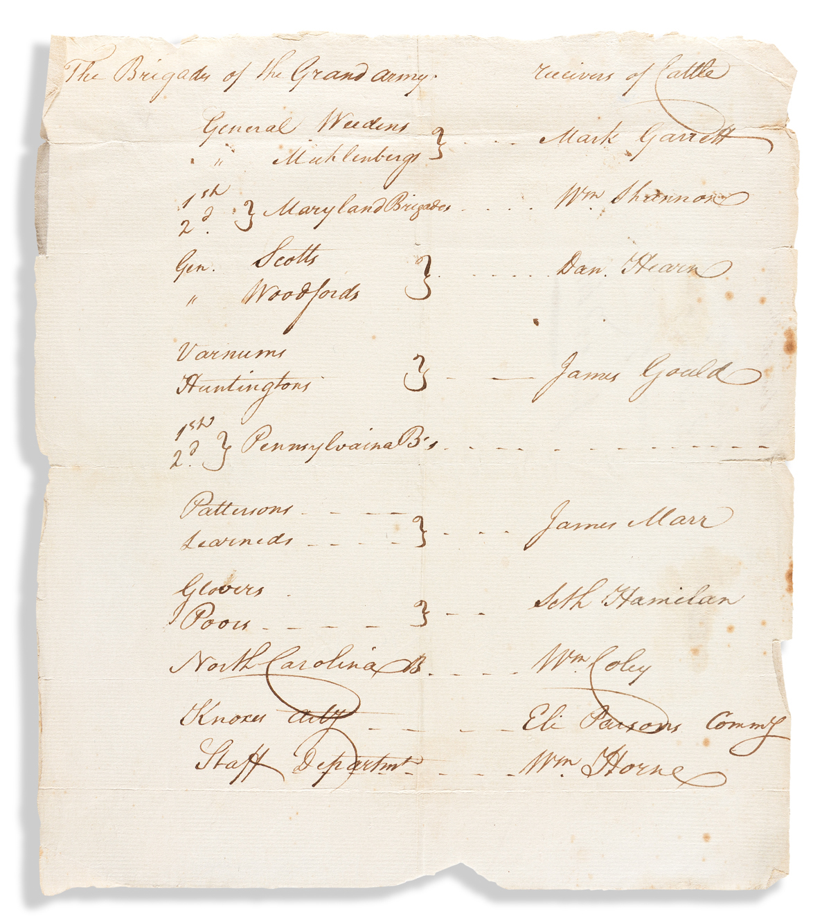 (AMERICAN REVOLUTION--1778.) List of Continental Army brigades 4 days after leaving Valley Forge, with Receivers of Cattle for each.