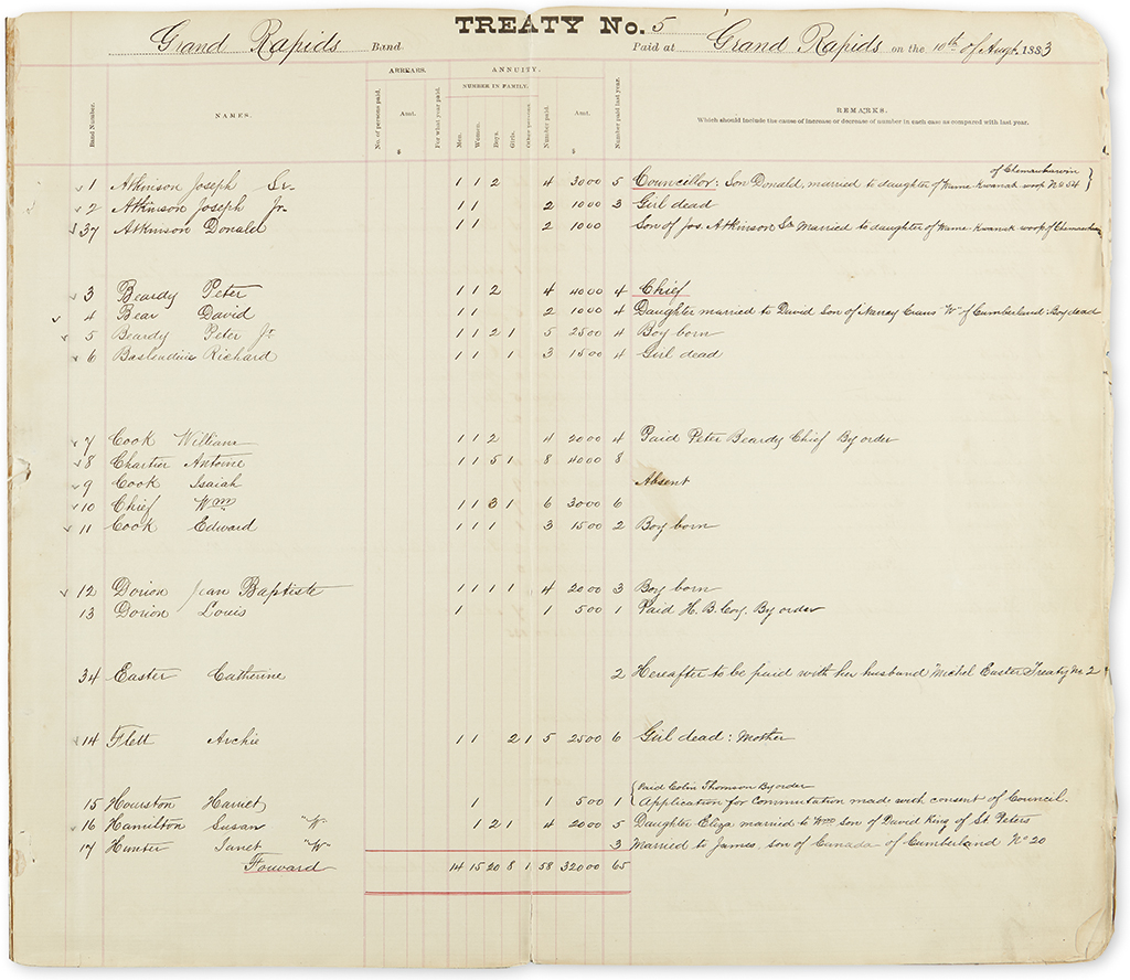 (AMERICAN INDIANS.) Register of annual payments made to the Cree in central Manitoba.