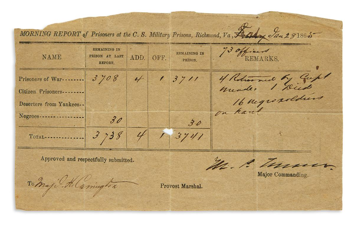 (CIVIL-WAR--CONFEDERATE)-Morning-Report-of-Prisoners-at-the-
