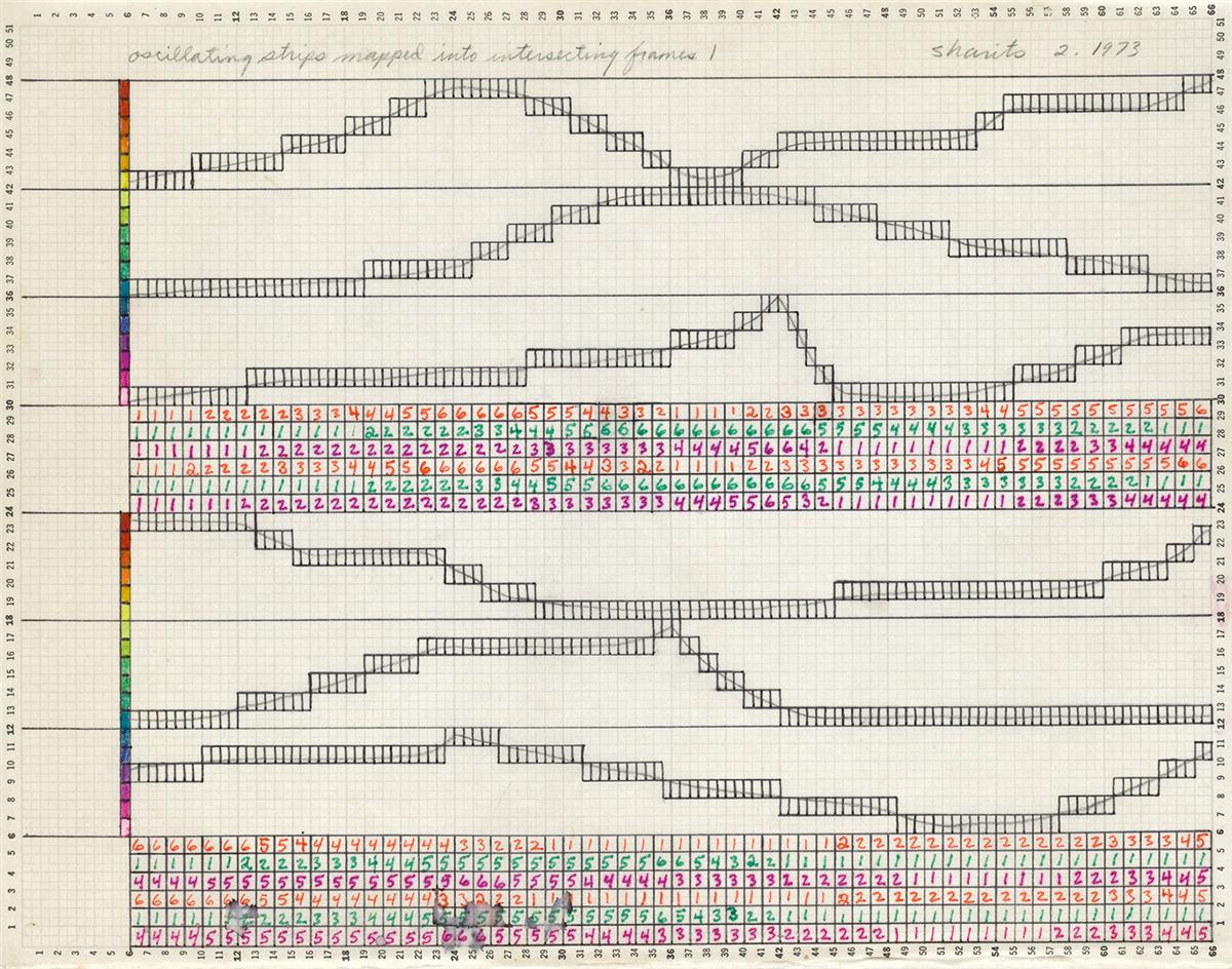 PAUL-SHARITS-Oscillating-Strips-Mapped-into-Intersecting-Fra