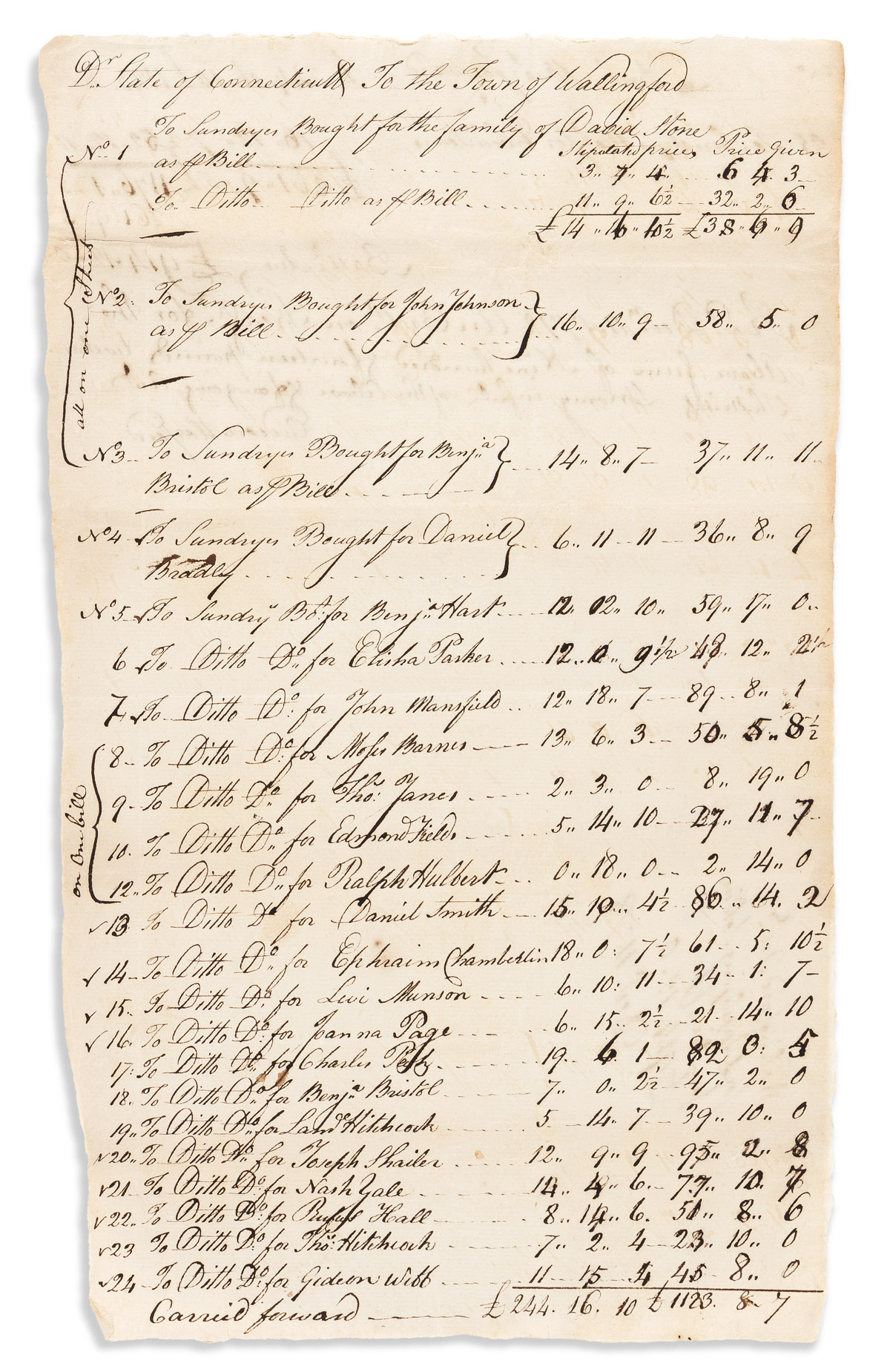 (AMERICAN REVOLUTION--1778.) Invoice for the support of 25 soldiers families in Wallingford, CT.