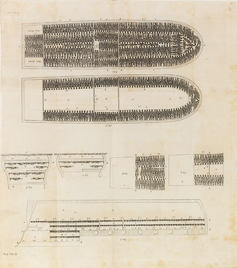 """(SLAVERY AND ABOLITION.) SLAVE SHIP DIAGRAM. Engraving of the hold of the slave-ship """"Brooks."""""""
