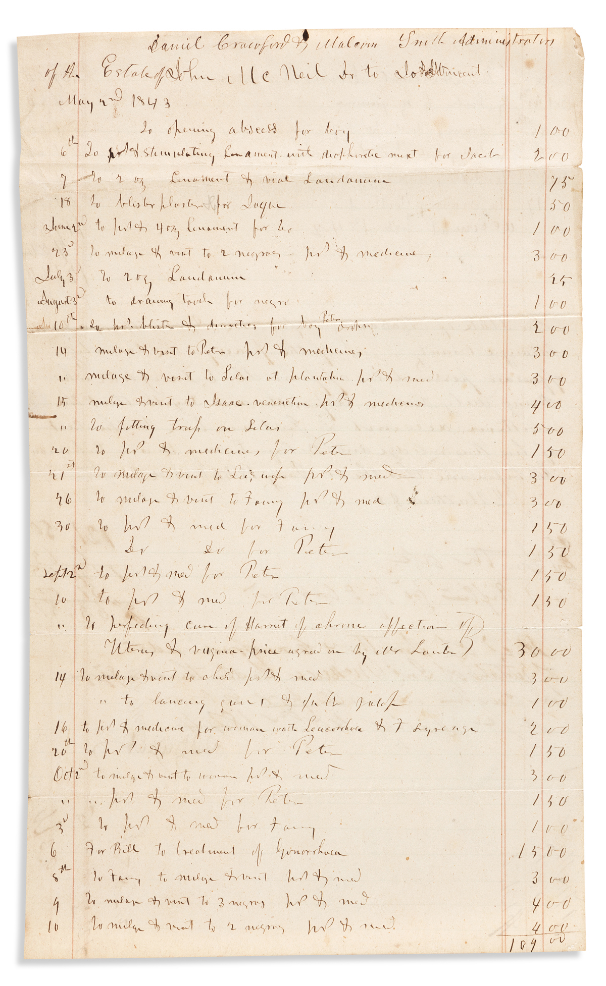 (SLAVERY AND ABOLITION.) Running account for a physicians work on the enslaved people at a central Alabama cotton plantation.