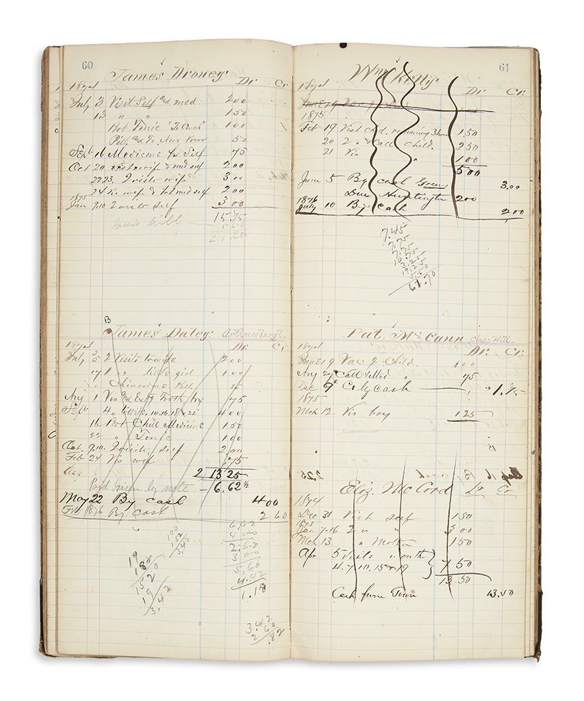 (MEDICINE.) Account book of the renowned physician George Huntington, who identified Huntingtons Disease.