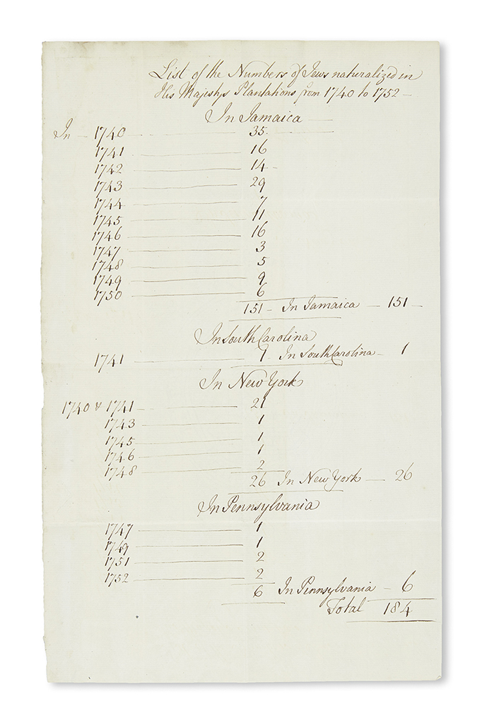 (JUDAICA.) List of the Number of Jews Naturalized in His Majestys Plantations from 1740 to 1752.