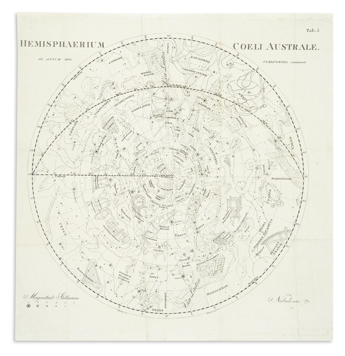 (CELESTIAL.) Klingwall, J.G. Hemisphaerium Coeli Boreale * Hemisphaerium Coeli Australe.