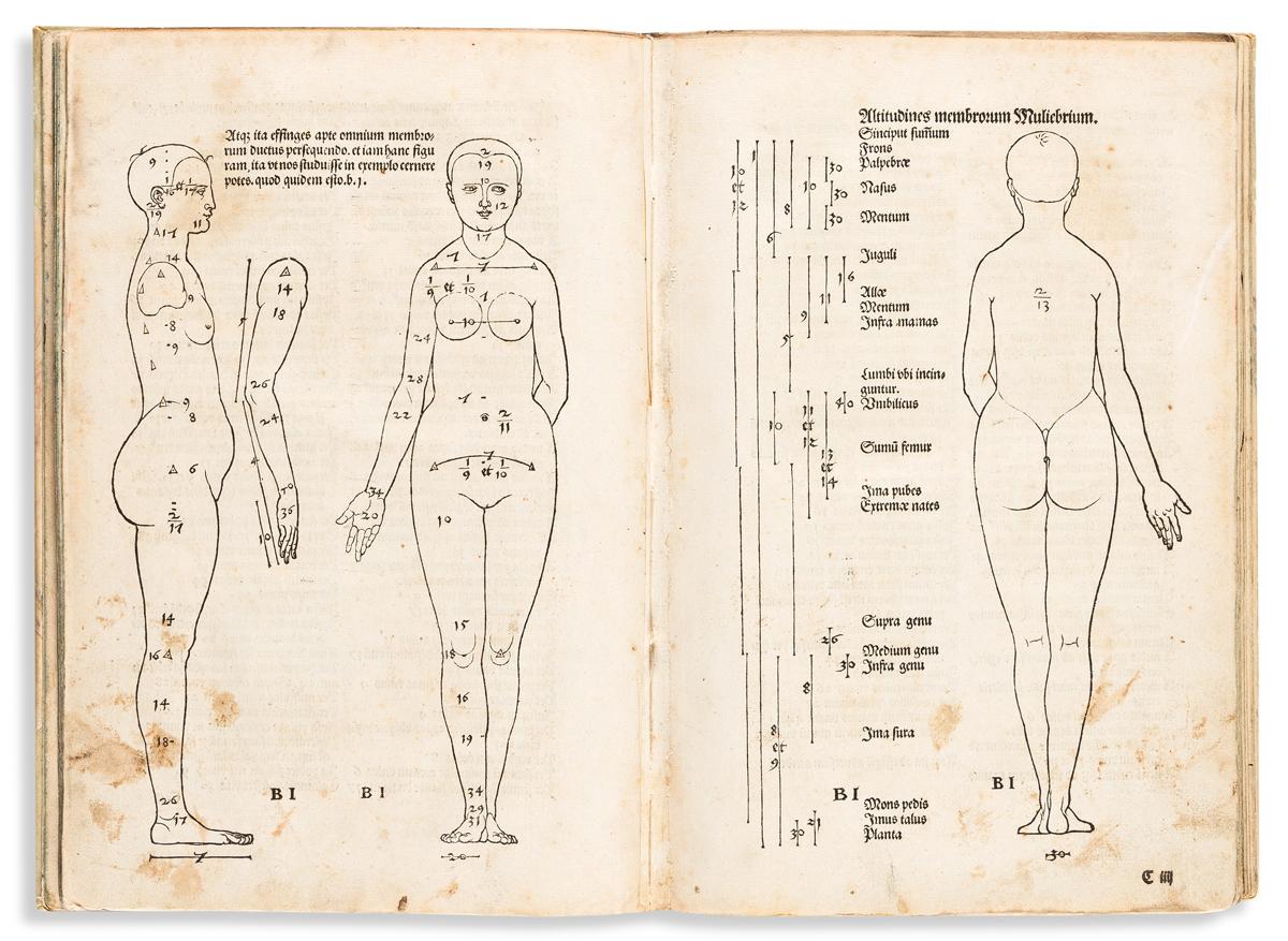 Dürer, Albrecht (1471-1528) Alberti Dureri Clarissimi Pictoris et Geometrae de Symmetria Partium in Rectis Formios Humanorum Corporum L