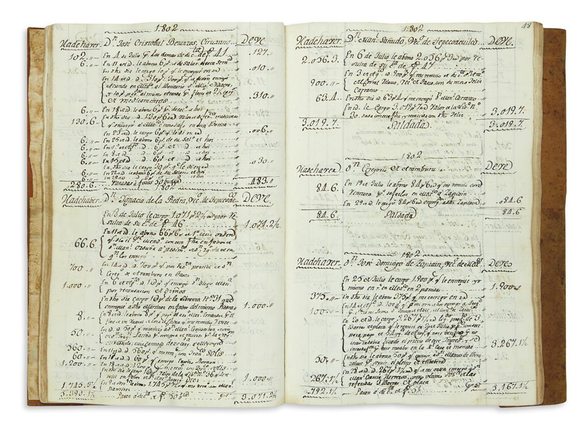 (MEXICAN-MANUSCRIPTS)-Pair-of-account-ledgers-from-a-haciend