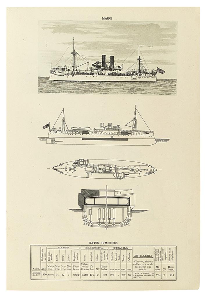 (SPANISH-AMERICAN WAR.) Martínez-Jurado y Ruíz, Adolfo. Datos sobre la marina de guerra de las diferentes naciones: Estados Unidos.