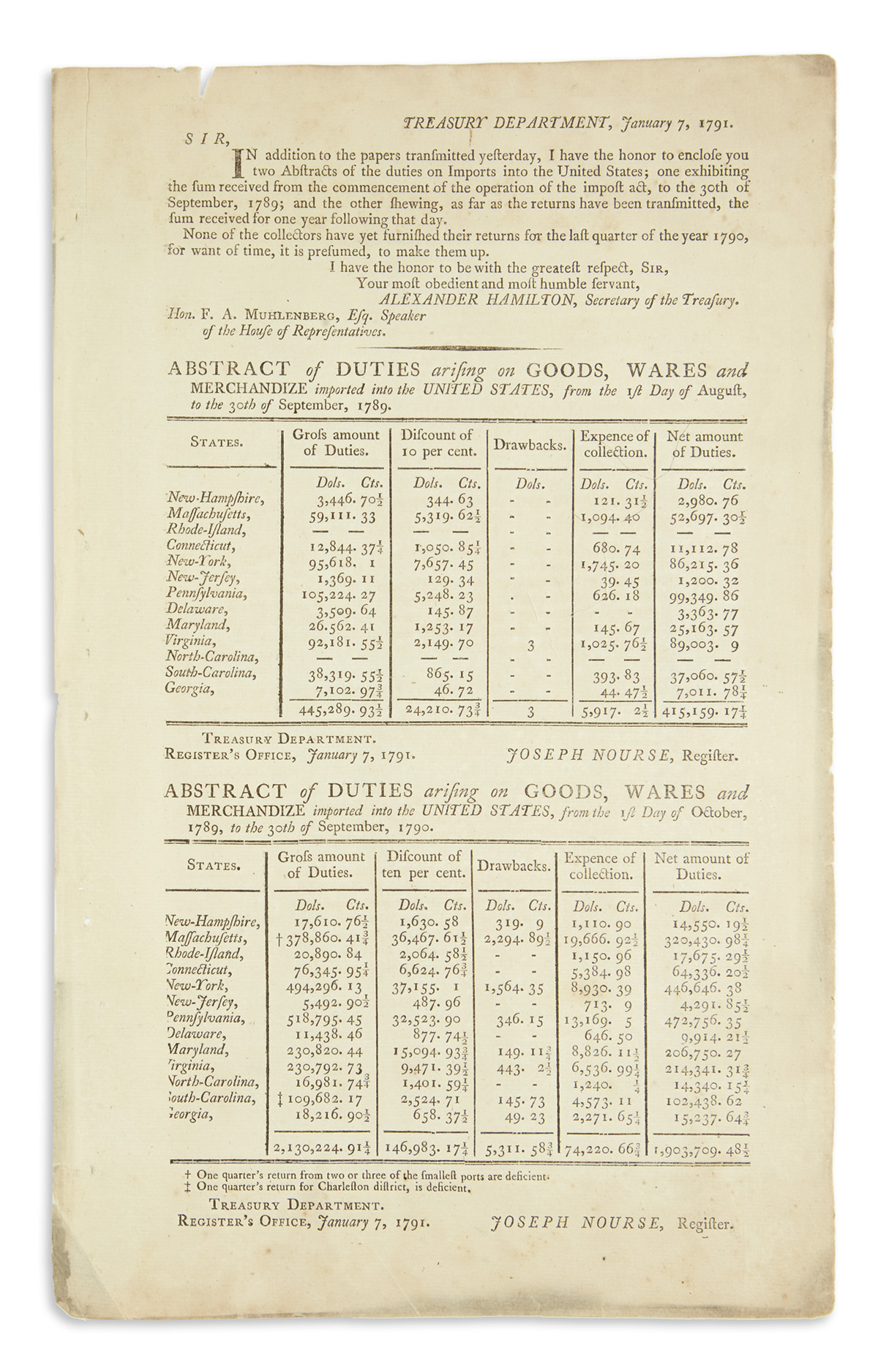 HAMILTON-ALEXANDER-Printed-report-on-import-duties-issued-as