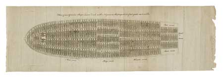 (SLAVERY AND ABOLITION.) Slave ship diagram [5 1/2 x 16 1/2 inches] in The American Museum for May, 1789.