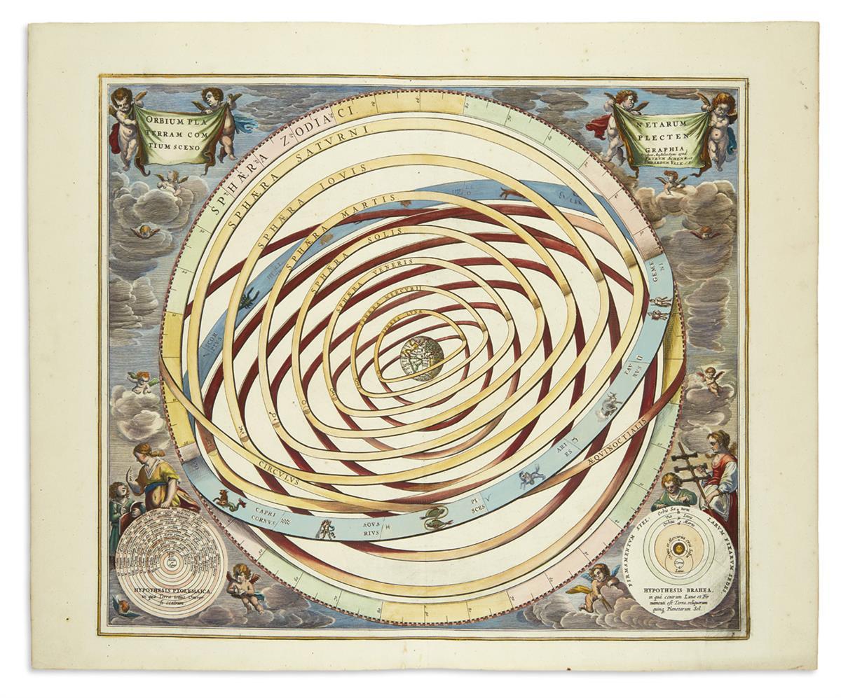 (CELESTIAL.) Cellarius, Andreas. Orbium Planetarum Terram Complectentium Scenographia.