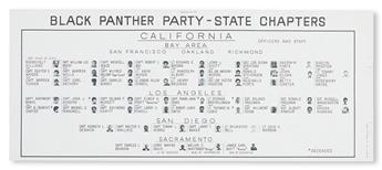 (BLACK PANTHERS.) [U. S. GOVERNMENT]. Black Panther Party National Headquarters * Black Panther Party---State Headquarters CALIFORNIA.
