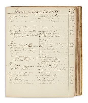 (DISTRICT OF COLUMBIA.) Legal fee book and ledger of William Hammond Dorsey, the builder of Dumbarton Oaks.