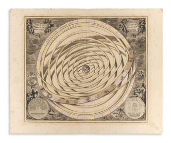 (CELESTIAL.) Cellarius, Andreas. Orbium Planetarum
