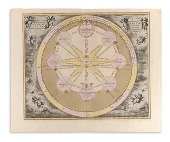 (CELESTIAL)-Cellarius-Andreas-2-double-page-engraved-celesti