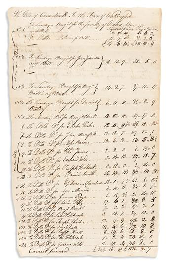 (AMERICAN REVOLUTION--1778.) Invoice for the support of 25 soldiers' families in Wallingford, CT.