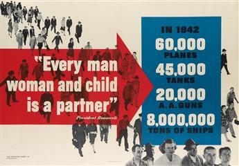 DESIGNER UNKNOWN. EVERY MAN WOMAN AND CHILD IS A PARTNER. 1942. 40x27 inches, 101x70 cm. U.S. Government Printing Office, Washington,
