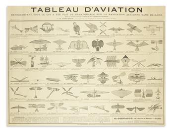 (AERONAUTICS.) Dieuaide, Emmanuel. Tableau d'Aviation