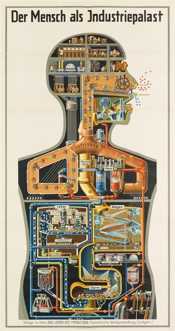 FRITZ KAHN (1888-1968). DER MENSCH ALS INDUSTRIEPALAST. 1926. 38x19 inches, 97x49 cm. Fricke & Co., Stuttgart.