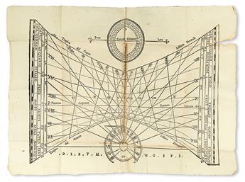 VIMERCATI [or VIMERCATO], GIOVANNI BATTISTA. Dialogo . . . de gli Horologi Solari.  1567.  Lacks one plate.