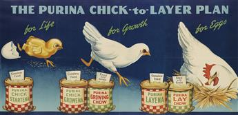 DESIGNER UNKNOWN. THE PURINA CHICK - TO - LAYER PLAN. 43x83 inches, 109x210 cm.