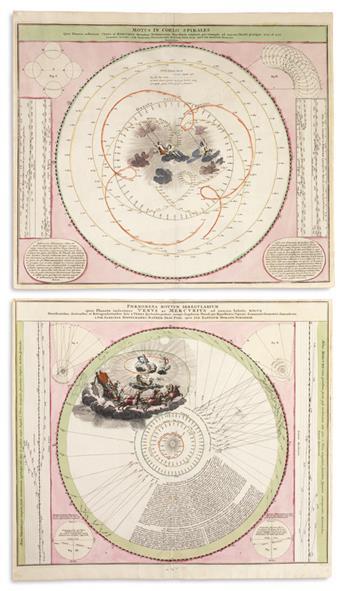 (CELESTIAL.) Homann, Johann Baptiste. Phaenomena Motuum Irregularuium Quos Planetae Inferiores Venus et Mercurius.