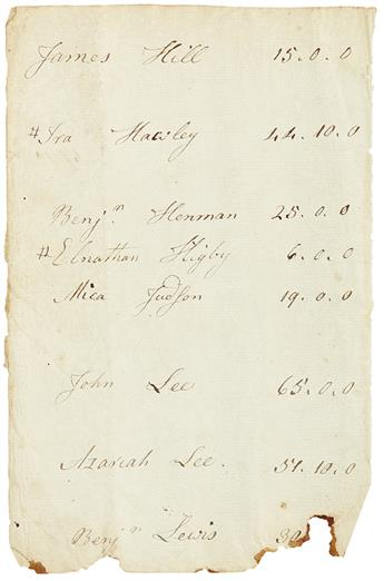 ALLEN, ETHAN. Autograph Manuscript, unsigned, a leaf from his account book,