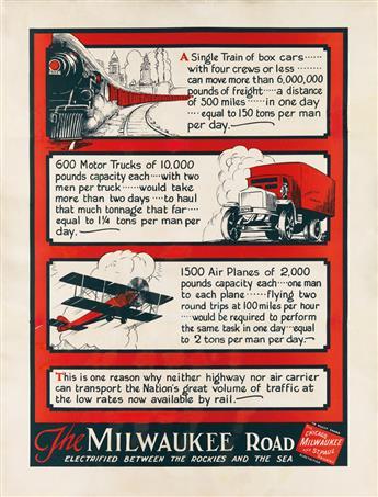 DESIGNER UNKNOWN. THE MILWAUKEE ROAD. Circa 1935. 27x20 inches, 70x52 cm. Magill Weinsheimer Co., Chicago.