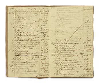 (CONGRESS.) Holten, Samuel. Accounts of Expenses while Attending Congress--including a dinner with General Washington.