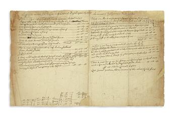 (MASSACHUSETTS.) Accounts kept by Captain Thomas Leonard of the First Military Company of Taunton during the early colonial period.