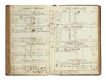 (MISSOURI.) General store account books of McKee & McLane of Cape Girardeau.