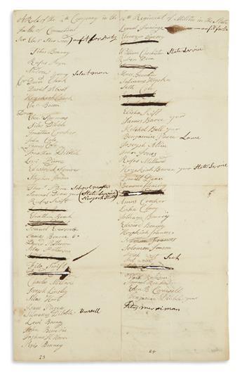 (AMERICAN REVOLUTION--1782.) Muster roll for a company of Connecticut militia.